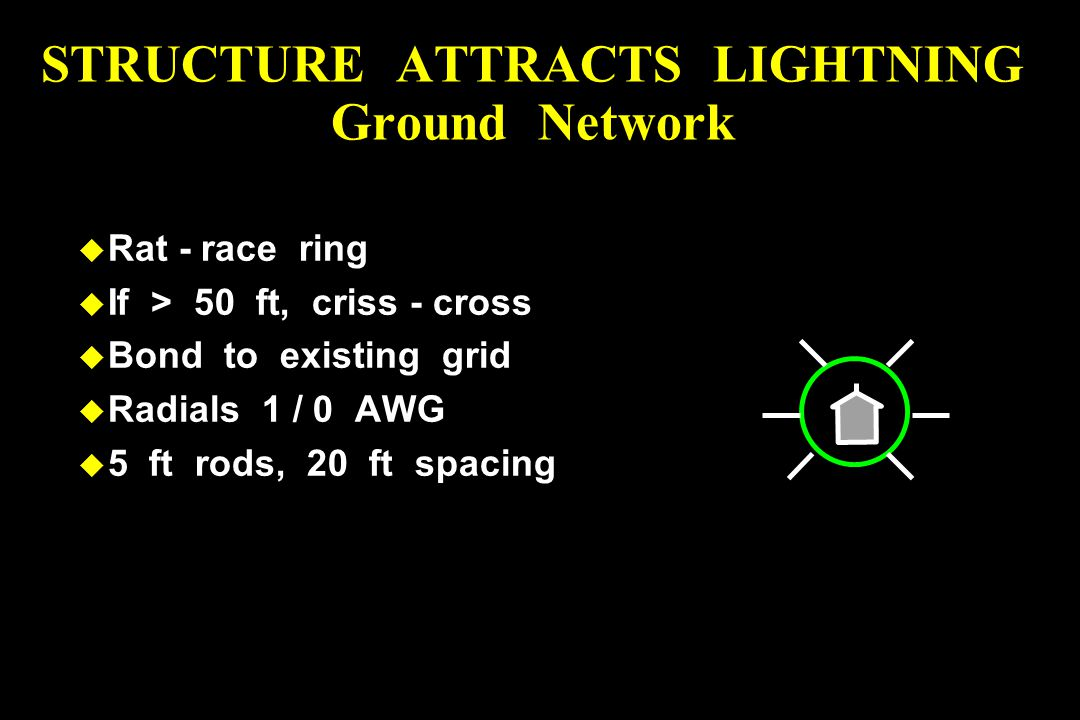 u Rat - race ring u If > 50 ft, criss - cross u Bond to existing grid u Radials 1 / 0 AWG u 5 ft rods, 20 ft spacing STRUCTURE ATTRACTS LIGHTNING Ground Network