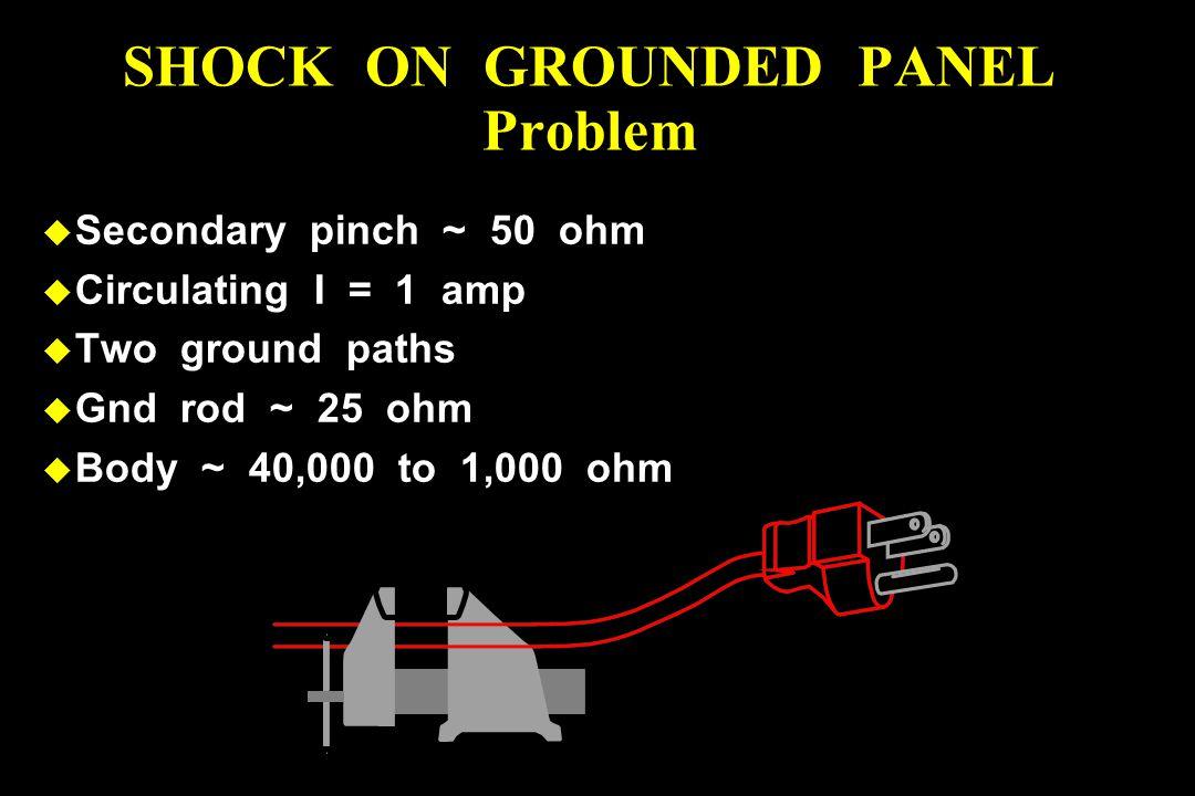 u Secondary pinch ~ 50 ohm u Circulating I = 1 amp u Two ground paths u Gnd rod ~ 25 ohm u Body ~ 40,000 to 1,000 ohm SHOCK ON GROUNDED PANEL Problem