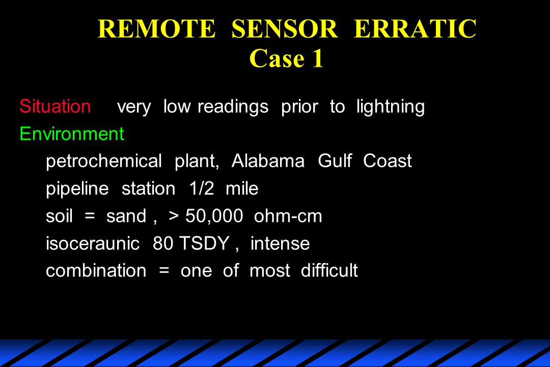 REMOTE SENSOR ERRATIC Case 1 Situationvery low readings prior to lightning Environment petrochemical plant, Alabama Gulf Coast pipeline station 1/2 mile soil = sand, > 50,000 ohm-cm isoceraunic 80 TSDY, intense combination = one of most difficult