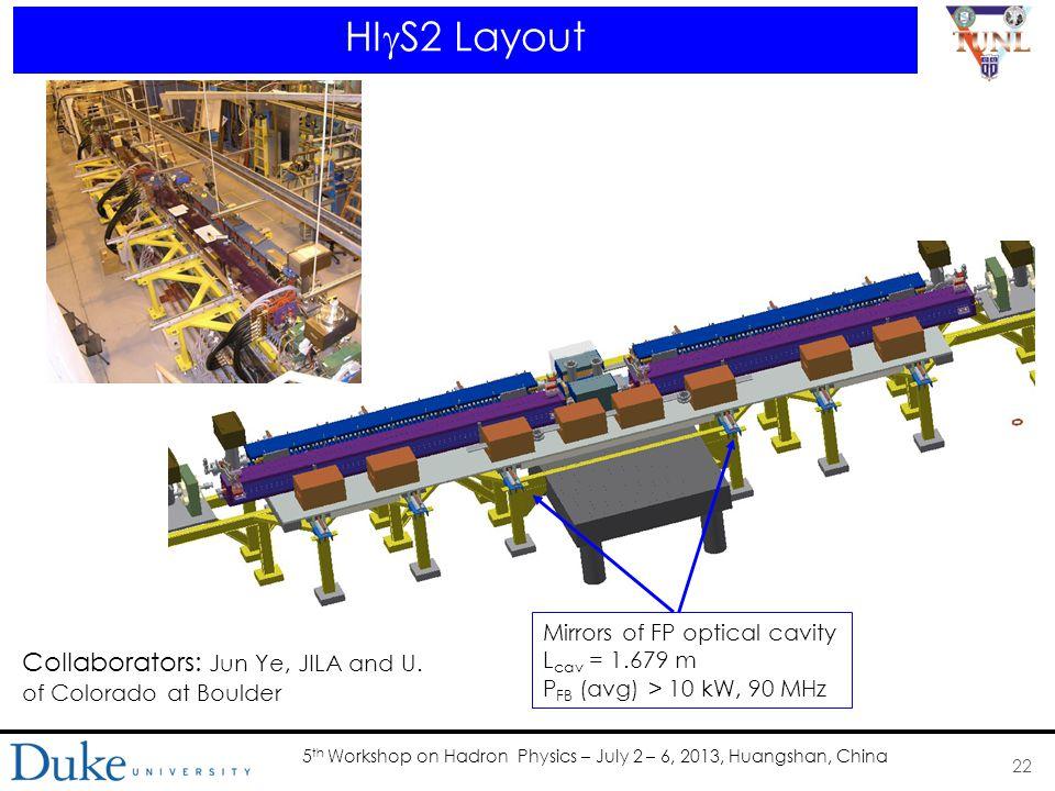 5 th Workshop on Hadron Physics – July 2 – 6, 2013, Huangshan, China HI  S2 Layout 22 Mirrors of FP optical cavity L cav = 1.679 m P FB (avg) > 10 kW, 90 MHz Collaborators: Jun Ye, JILA and U.
