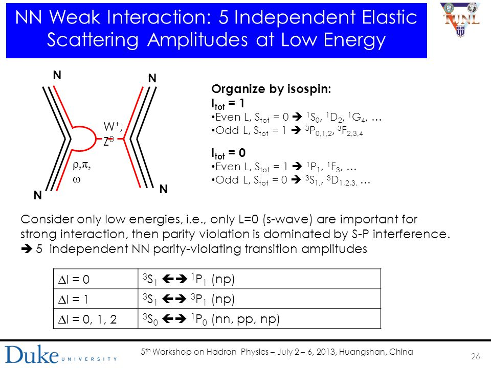 5 th Workshop on Hadron Physics – July 2 – 6, 2013, Huangshan, China NN Weak Interaction: 5 Independent Elastic Scattering Amplitudes at Low Energy 26 N N N N ρ,π,ωρ,π,ω W±,Z0W±,Z0 Organize by isospin: I tot = 1 Even L, S tot = 0  1 S 0, 1 D 2, 1 G 4, … Odd L, S tot = 1  3 P 0,1,2, 3 F 2,3,4 I tot = 0 Even L, S tot = 1  1 P 1, 1 F 3, … Odd L, S tot = 0  3 S 1,, 3 D 1,2,3, … Consider only low energies, i.e., only L=0 (s-wave) are important for strong interaction, then parity violation is dominated by S-P interference.