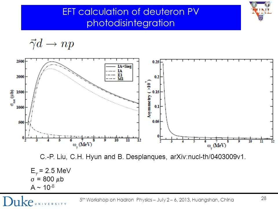 5 th Workshop on Hadron Physics – July 2 – 6, 2013, Huangshan, China EFT calculation of deuteron PV photodisintegration C.-P.