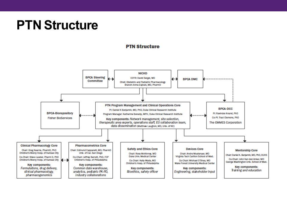 PTN Structure
