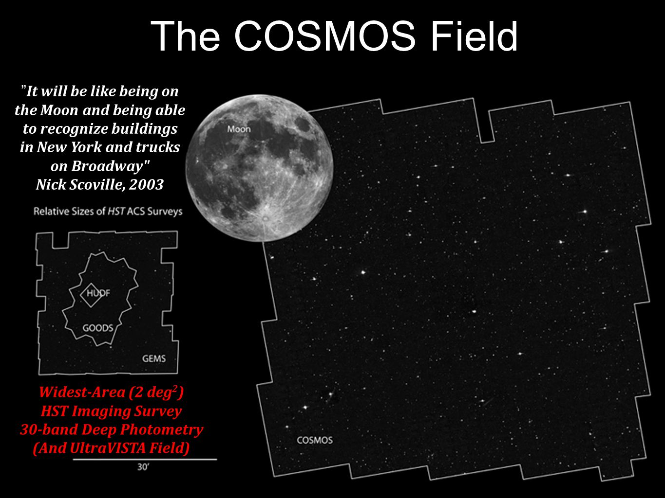 It will be like being on the Moon and being able to recognize buildings in New York and trucks on Broadway Nick Scoville, 2003 The COSMOS Field Widest-Area (2 deg 2 ) HST Imaging Survey 30-band Deep Photometry (And UltraVISTA Field)