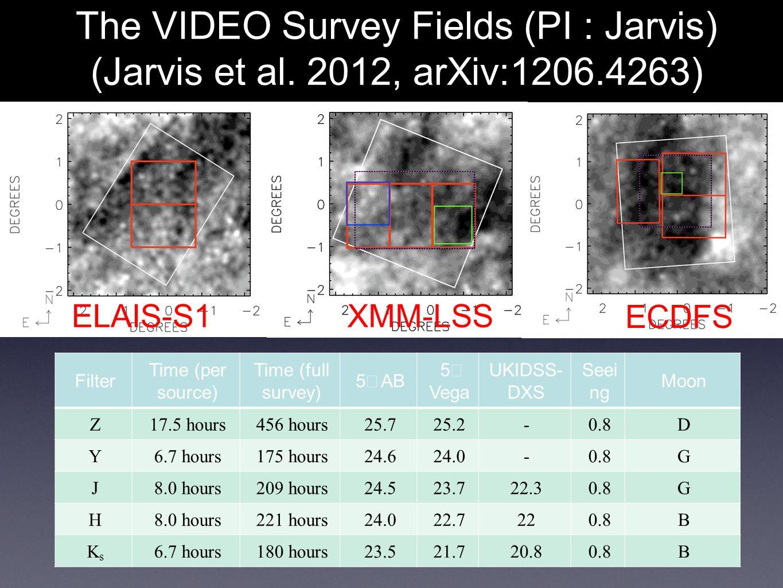 The VIDEO Survey Fields (PI : Jarvis) (Jarvis et al.