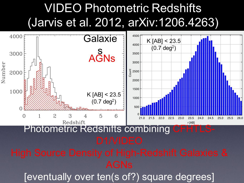 VIDEO Photometric Redshifts (Jarvis et al.