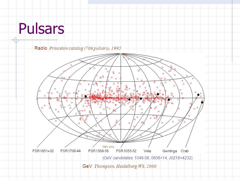 Pulsars GeV Thompson, Heidelberg WS, 2000 Radio Princeton catalog (706 pulsars), 1995 (GeV candidates: 1046-58, 0656+14, J0218+4232) MeV only