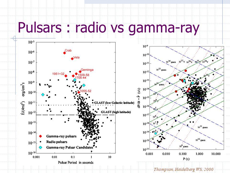 Pulsars : radio vs gamma-ray Thompson, Heidelberg WS, 2000