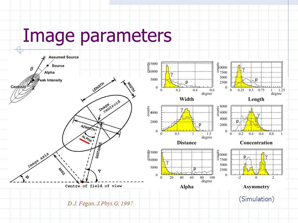 Image parameters ● D.J. Fegan, J.Phys.G, 1997 (Simulation)