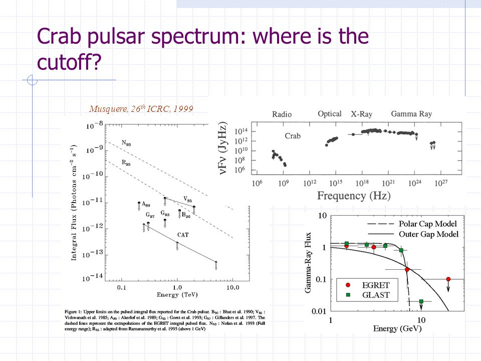 Crab pulsar spectrum: where is the cutoff? Musquere, 26 th ICRC, 1999