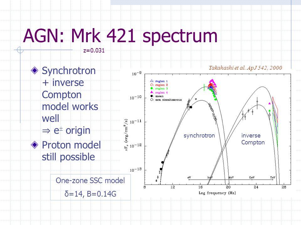 AGN: Mrk 421 spectrum Synchrotron + inverse Compton model works well ⇒ e  origin Proton model still possible Takahashi et al.
