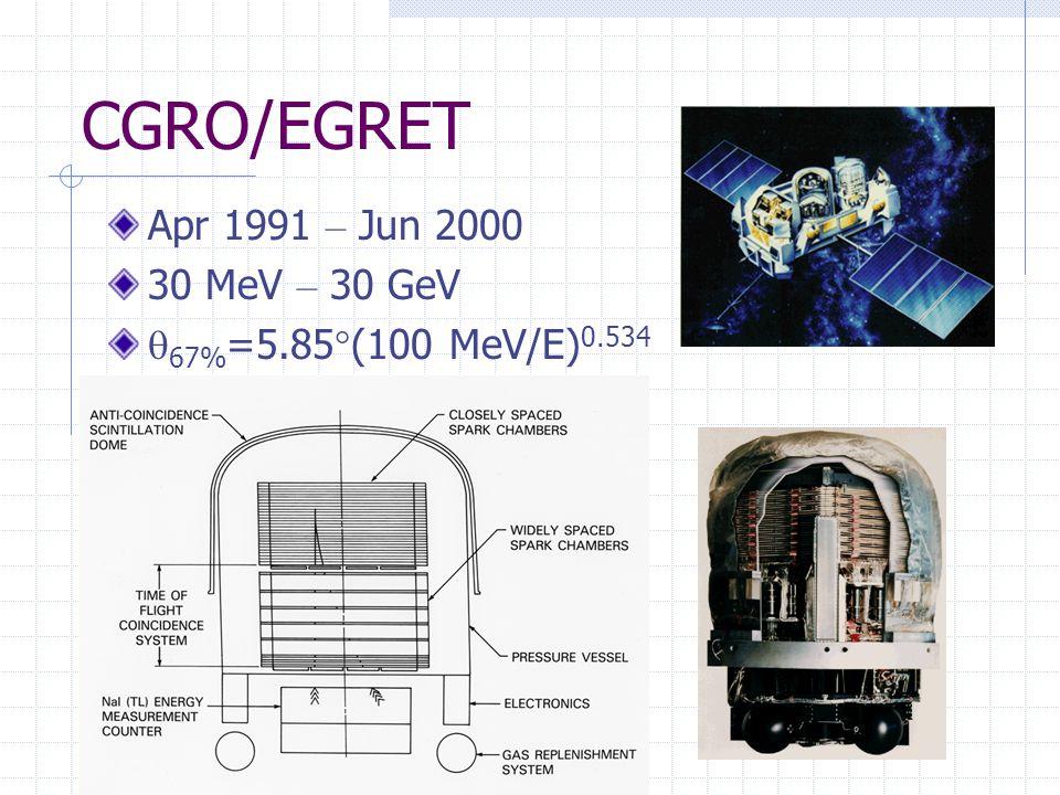CGRO/EGRET Apr 1991 – Jun 2000 30 MeV – 30 GeV  67% =5.85  (100 MeV/E) 0.534