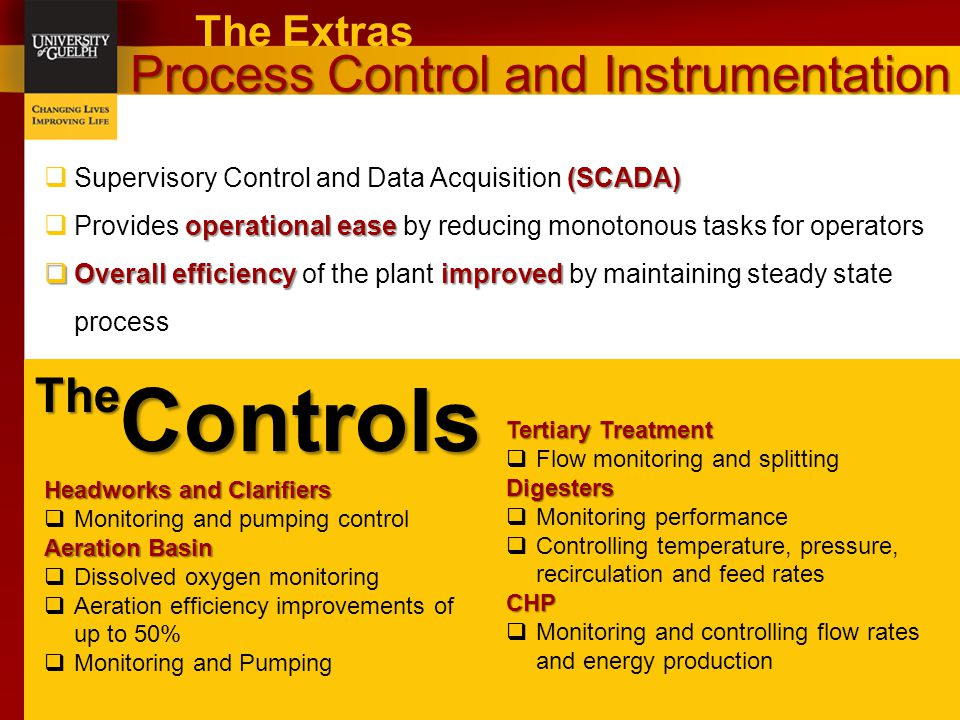 Process Control and Instrumentation The Extras (SCADA)  Supervisory Control and Data Acquisition (SCADA) operational ease  Provides operational ease by reducing monotonous tasks for operators  Overall efficiency improved  Overall efficiency of the plant improved by maintaining steady state process Headworks and Clarifiers  Monitoring and pumping control Aeration Basin  Dissolved oxygen monitoring  Aeration efficiency improvements of up to 50%  Monitoring and Pumping Tertiary Treatment  Flow monitoring and splittingDigesters  Monitoring performance  Controlling temperature, pressure, recirculation and feed ratesCHP  Monitoring and controlling flow rates and energy production TheControls