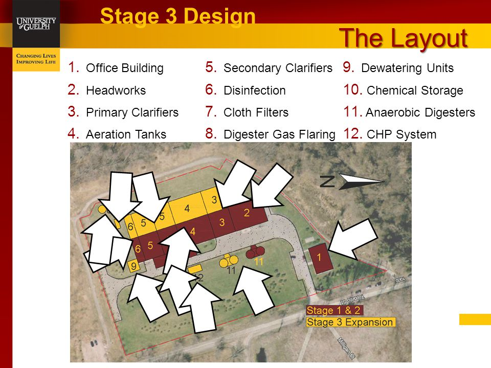 The Layout Stage 3 Design 1. Office Building 2. Headworks 3.