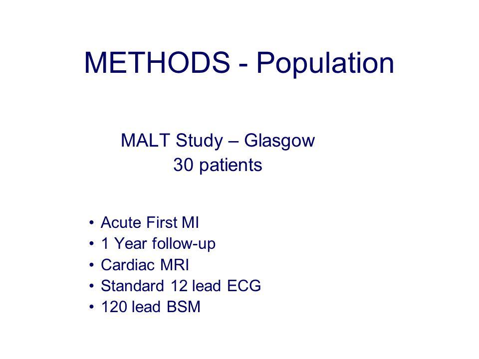 METHODS - Population MALT Study – Glasgow 30 patients Acute First MI 1 Year follow-up Cardiac MRI Standard 12 lead ECG 120 lead BSM