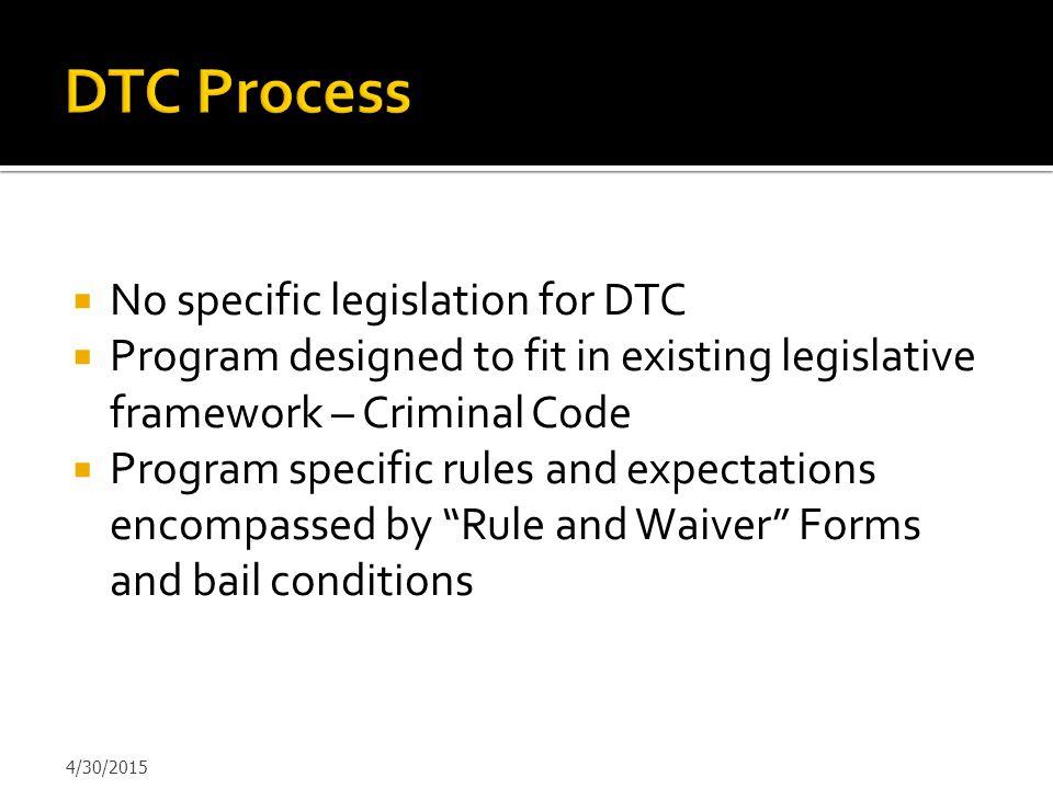  No specific legislation for DTC  Program designed to fit in existing legislative framework – Criminal Code  Program specific rules and expectation