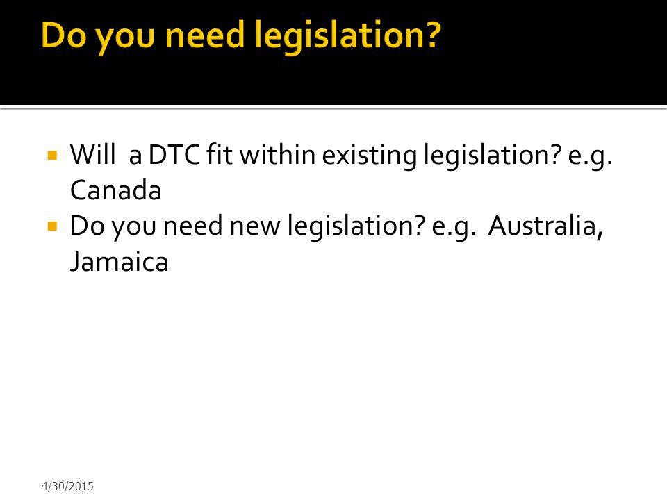  Will a DTC fit within existing legislation? e.g. Canada  Do you need new legislation? e.g. Australia, Jamaica 4/30/2015