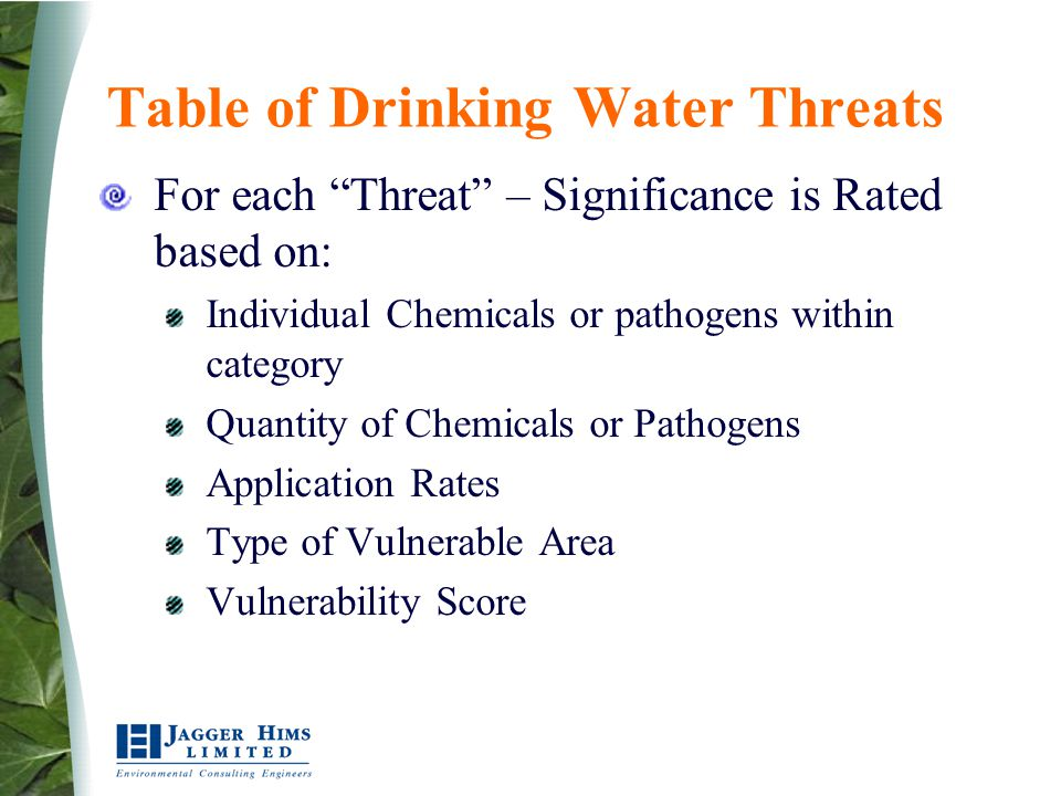 "Table of Drinking Water Threats For each ""Threat"" – Significance is Rated based on: Individual Chemicals or pathogens within category Quantity of Chem"