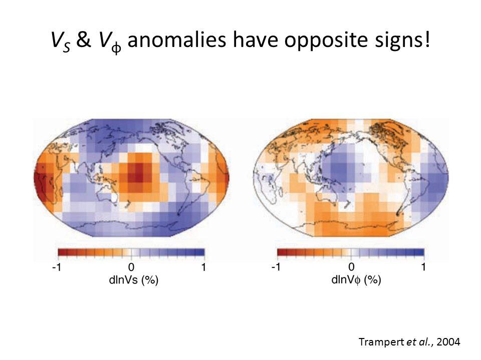 V S & V φ anomalies have opposite signs! Trampert et al., 2004