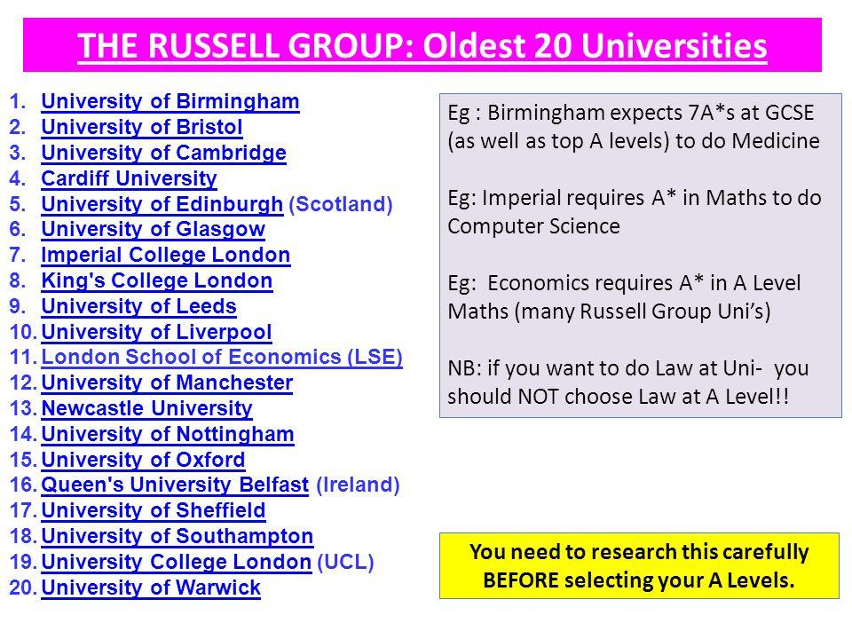 1. University of Birmingham University of Birmingham 2.