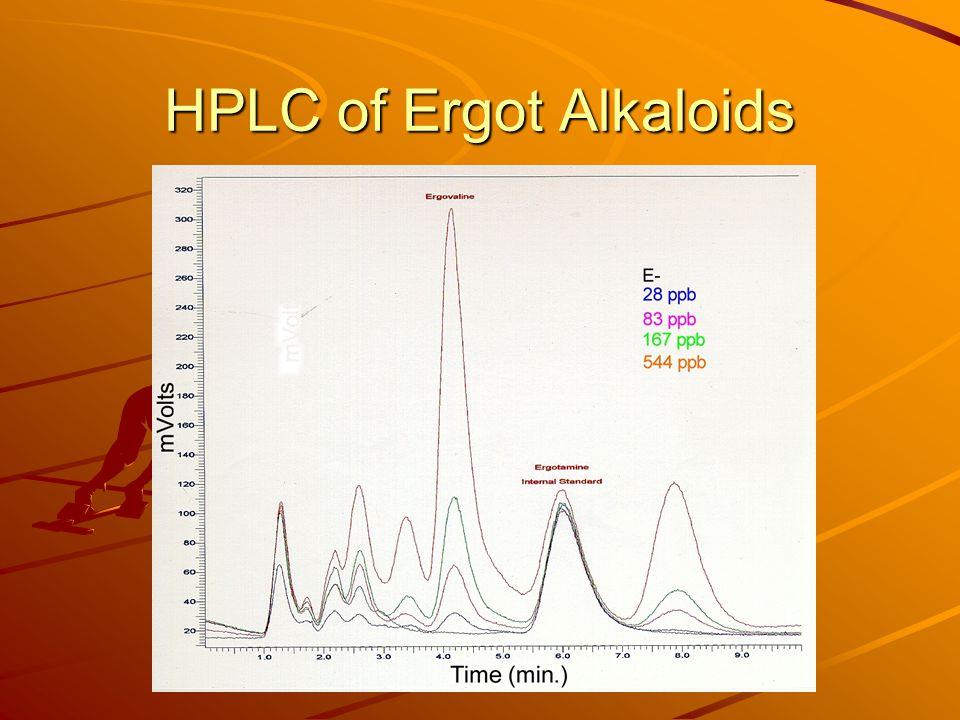 HPLC of Ergot Alkaloids