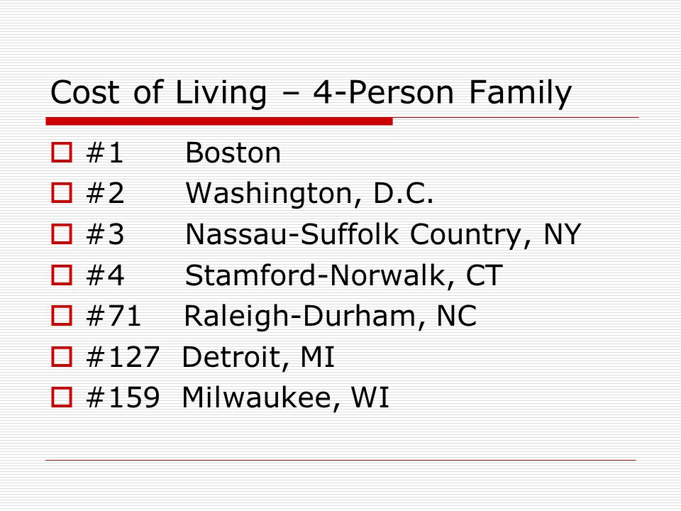 Cost of Living – 4-Person Family  #1 Boston  #2 Washington, D.C.
