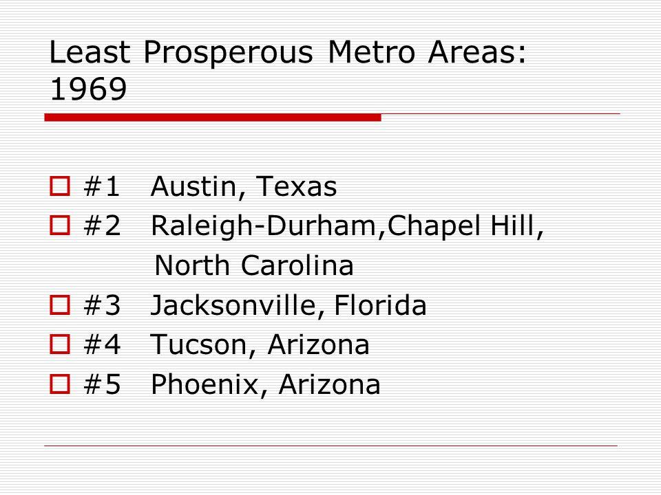 Least Prosperous Metro Areas: 1969  #1 Austin, Texas  #2 Raleigh-Durham,Chapel Hill, North Carolina  #3 Jacksonville, Florida  #4 Tucson, Arizona  #5 Phoenix, Arizona