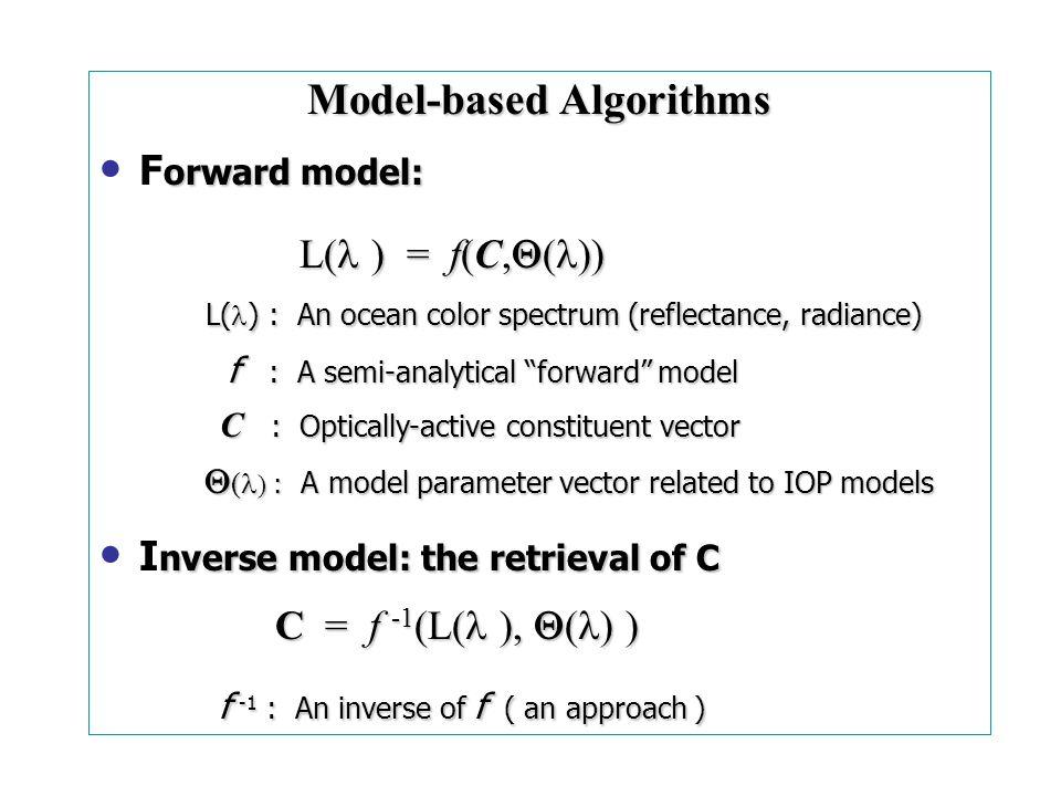 Model-based Algorithms orward model: F orward model: L( ) = f(C,  ( )) L( ) : An ocean color spectrum (reflectance, radiance) L( ) = f(C,  ( )) L( ) : An ocean color spectrum (reflectance, radiance) f : A semi-analytical forward model f : A semi-analytical forward model C : Optically-active constituent vector C : Optically-active constituent vector  ( ) : A model parameter vector related to IOP models  ( ) : A model parameter vector related to IOP models nverse model: the retrieval of C I nverse model: the retrieval of C C = f -1 (L( ),  ( ) ) C = f -1 (L( ),  ( ) ) f -1 : An inverse of f ( an approach ) f -1 : An inverse of f ( an approach )