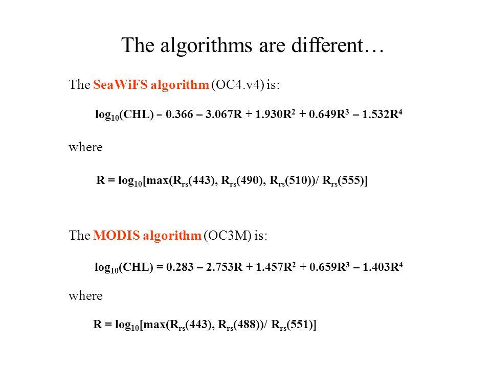 The SeaWiFS algorithm (OC4.v4) is: log 10 (CHL) = 0.366 – 3.067R + 1.930R 2 + 0.649R 3 – 1.532R 4 where R = log 10 [max(R rs (443), R rs (490), R rs (510))/ R rs (555)] The algorithms are different… The MODIS algorithm (OC3M) is: log 10 (CHL) = 0.283 – 2.753R + 1.457R 2 + 0.659R 3 – 1.403R 4 where R = log 10 [max(R rs (443), R rs (488))/ R rs (551)]