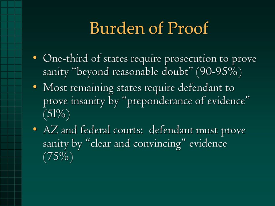 Burden of Proof One-third of states require prosecution to prove sanity beyond reasonable doubt (90-95%)One-third of states require prosecution to prove sanity beyond reasonable doubt (90-95%) Most remaining states require defendant to prove insanity by preponderance of evidence (5l%)Most remaining states require defendant to prove insanity by preponderance of evidence (5l%) AZ and federal courts: defendant must prove sanity by clear and convincing evidence (75%)AZ and federal courts: defendant must prove sanity by clear and convincing evidence (75%)