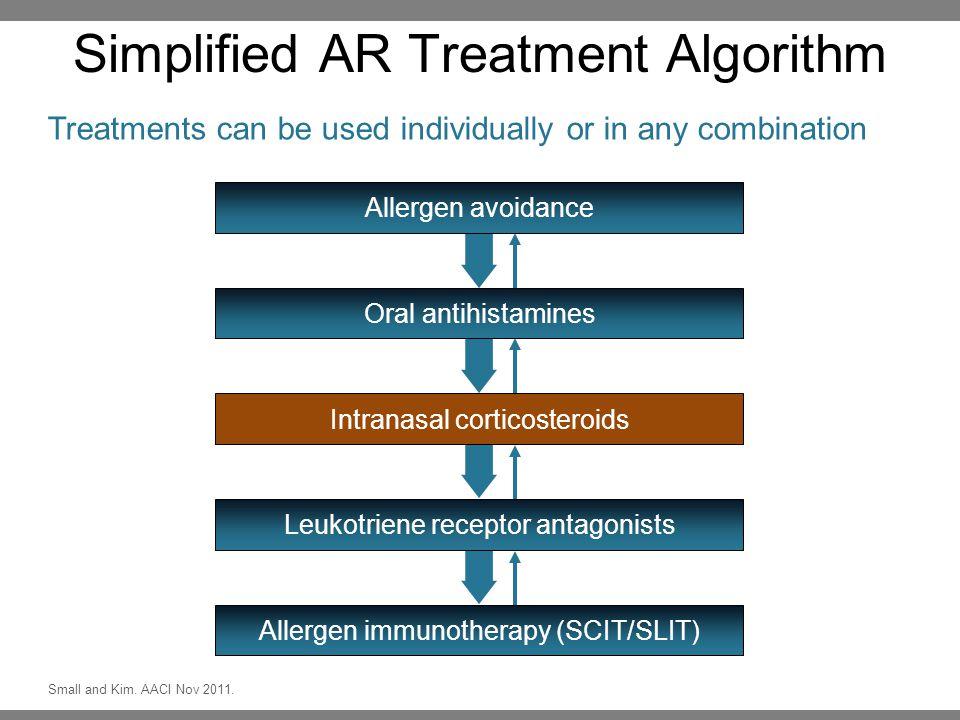 Simplified AR Treatment Algorithm Small and Kim. AACI Nov 2011.