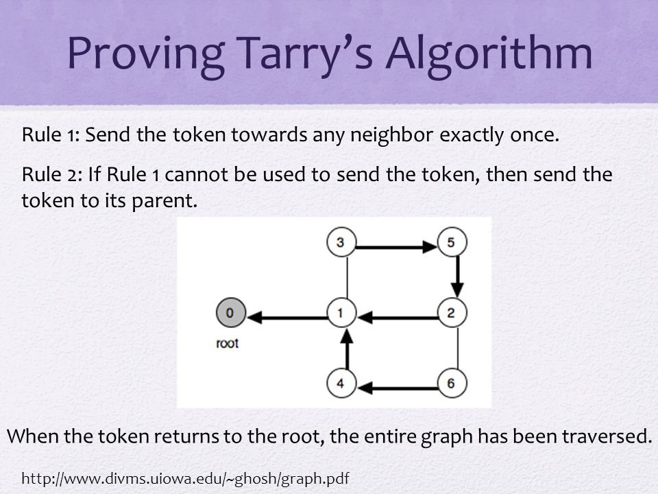 Proving Tarry's Algorithm http://www.divms.uiowa.edu/~ghosh/graph.pdf Rule 1: Send the token towards any neighbor exactly once. Rule 2: If Rule 1 cann