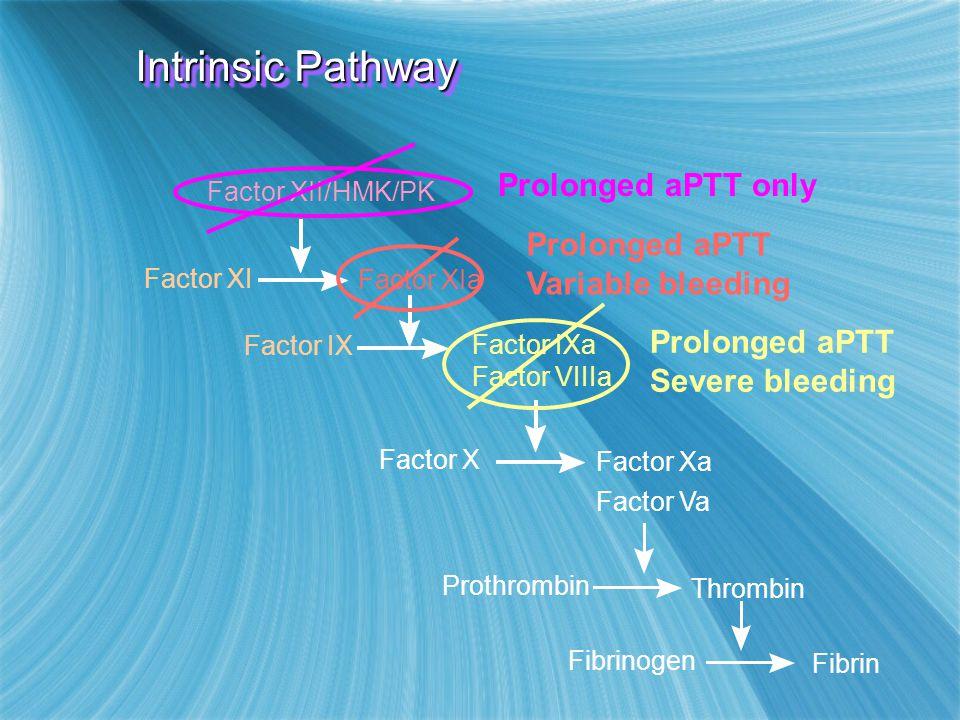 Factor IXa Factor VIIIa Factor XIa Factor XI Fibrinogen Factor XII/HMK/PK Factor IX Factor Xa Factor Va Thrombin Prothrombin Fibrin Factor X Intrinsic Pathway Prolonged aPTT Variable bleeding Prolonged aPTT Severe bleeding Prolonged aPTT only