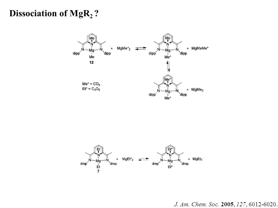 J. Am. Chem. Soc. 2005, 127, 6012-6020. Dissociation of MgR 2