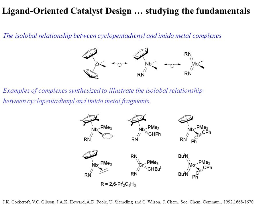 Ligand-Oriented Catalyst Design … studying the fundamentals The isolobal relationship between cyclopentadienyl and imido metal complexes Examples of complexes synthesized to illustrate the isolobal relationship between cyclopentadienyl and imido metal fragments.