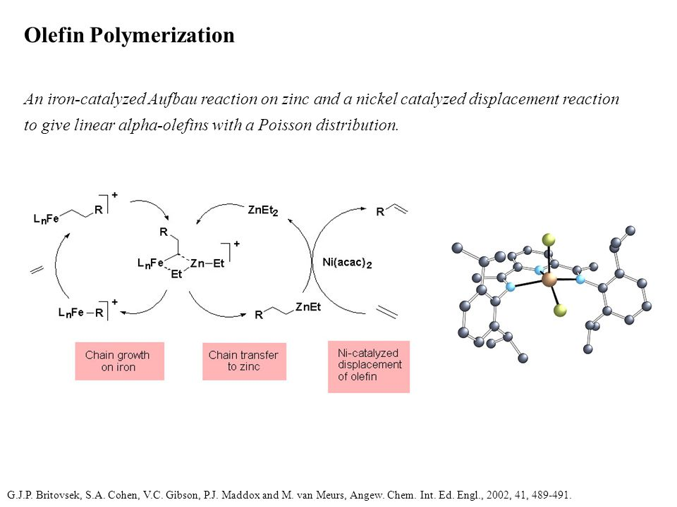 Olefin Polymerization An iron-catalyzed Aufbau reaction on zinc and a nickel catalyzed displacement reaction to give linear alpha-olefins with a Poisson distribution.
