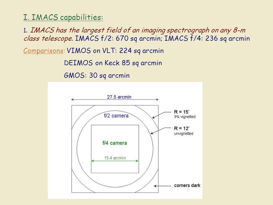 I. IMACS capabilities: 1.