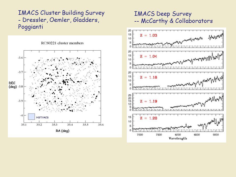 IMACS Cluster Building Survey - Dressler, Oemler, Gladders, Poggianti IMACS Deep Survey -- McCarthy & Collaborators