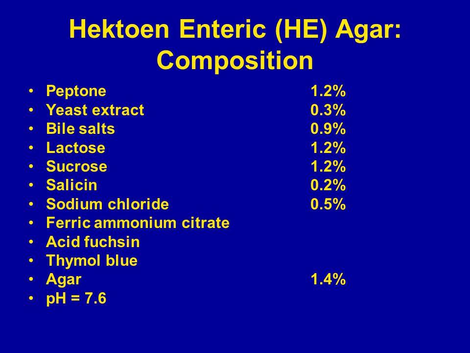 Hektoen Enteric (HE) Agar: Composition Peptone1.2% Yeast extract0.3% Bile salts0.9% Lactose1.2% Sucrose1.2% Salicin0.2% Sodium chloride0.5% Ferric ammonium citrate Acid fuchsin Thymol blue Agar1.4% pH = 7.6
