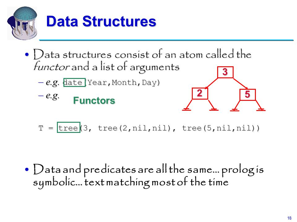 18 Data Structures Data structures consist of an atom called the functor and a list of argumentsData structures consist of an atom called the functor