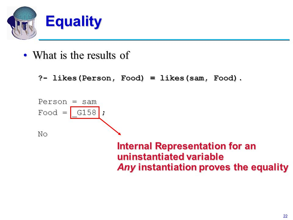 22 Equality What is the results ofWhat is the results of ?- likes(Person, Food) = likes(sam, Food). Person = sam Food = _G158 ; No Internal Representa