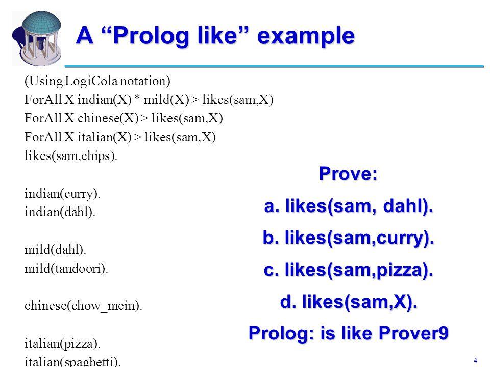 15 An example: file likes.pl : likes(sam,Food) :- indian(Food), mild(Food).