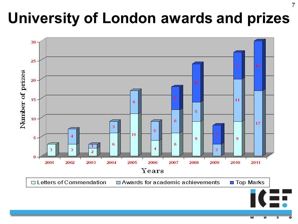 7 University of London awards and prizes