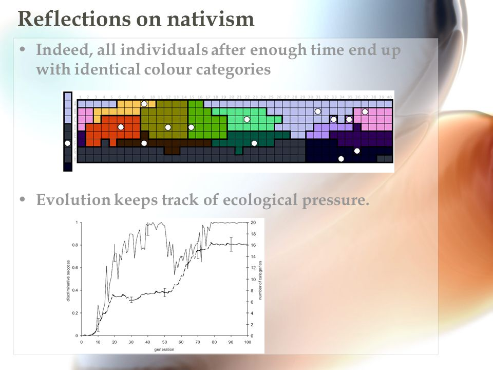 Reflections on nativism Indeed, all individuals after enough time end up with identical colour categories Evolution keeps track of ecological pressure.