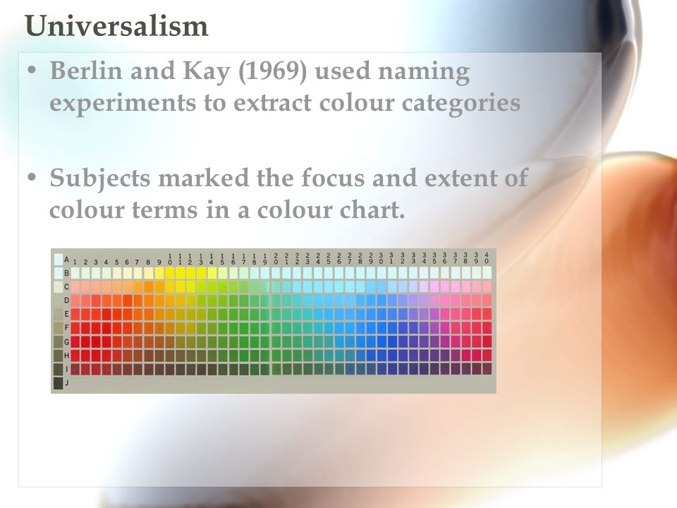 Universalism Berlin and Kay (1969) used naming experiments to extract colour categories Subjects marked the focus and extent of colour terms in a colour chart.