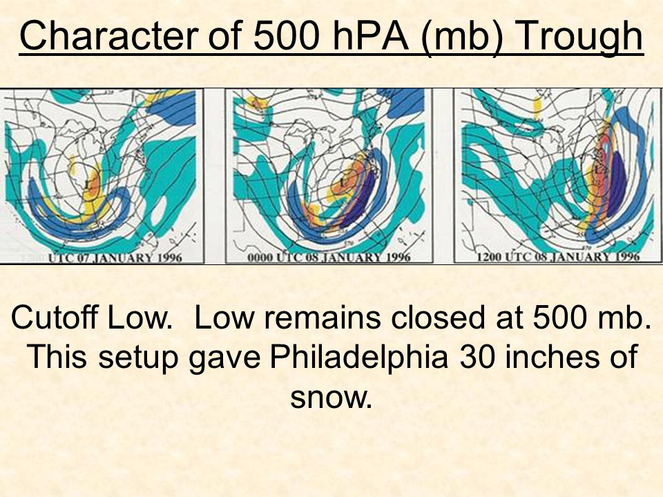 Character of 500 hPA (mb) Trough Cutoff Low. Low remains closed at 500 mb.