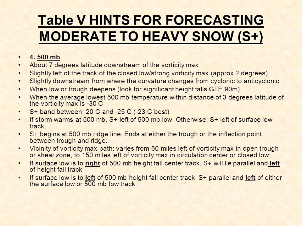 Table V HINTS FOR FORECASTING MODERATE TO HEAVY SNOW (S+) 4. 500 mb About 7 degrees latitude downstream of the vorticity max Slightly left of the trac