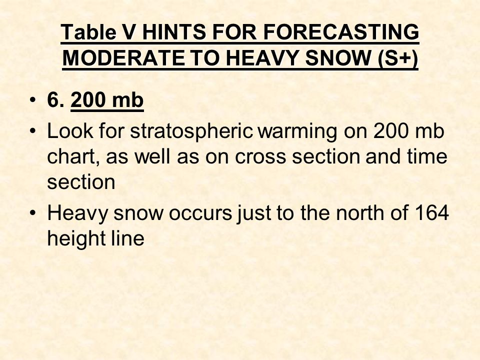 Table V HINTS FOR FORECASTING MODERATE TO HEAVY SNOW (S+) 6. 200 mb Look for stratospheric warming on 200 mb chart, as well as on cross section and ti