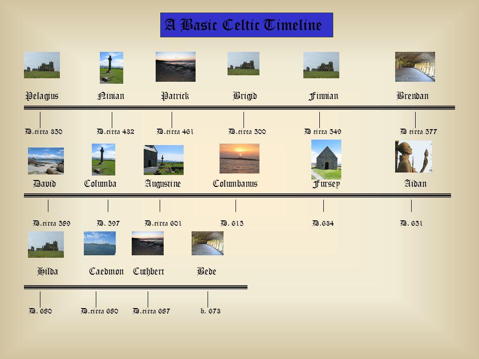 A Basic Celtic Timeline Patrick D.circa 461 Finnian D circa 549D.circa 432 Brigid D.circa 500 Pelagius D.circa 350 Brendan D circa 577 David Columba D.circa 680D.circa 687 CaedmonCuthbertBede b.