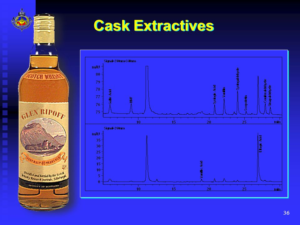 36 Cask Extractives